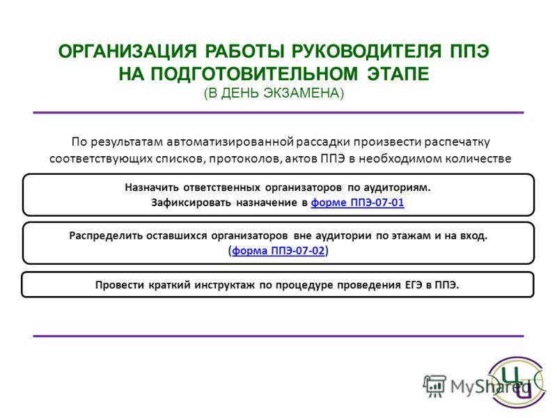 ОРГАНИЗАЦИЯ РАБОТЫ РУКОВОДИТЕЛЯ ППЭ НА ПОДГОТОВИТЕЛЬНОМ ЭТАПЕ (В ДЕНЬ ЭКЗАМЕНА) Назначить ответственных организаторов по аудиториям. Зафиксировать назначение в форме ППЭ-07-01форме ППЭ-07-01 Провести краткий инструктаж по процедуре проведения ЕГЭ в П