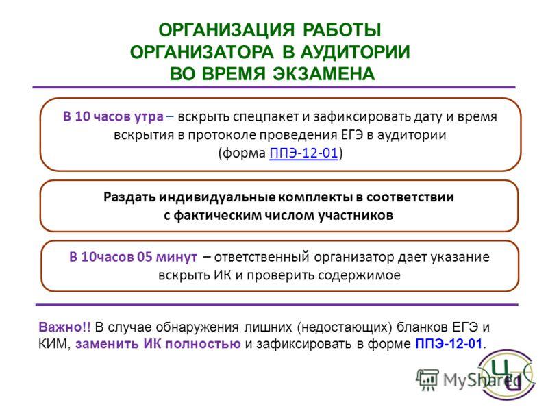 ОРГАНИЗАЦИЯ РАБОТЫ ОРГАНИЗАТОРА В АУДИТОРИИ ВО ВРЕМЯ ЭКЗАМЕНА В 10 часов утра – вскрыть спецпакет и зафиксировать дату и время вскрытия в протоколе проведения ЕГЭ в аудитории (форма ППЭ-12-01)ППЭ-12-01 Раздать индивидуальные комплекты в соответствии