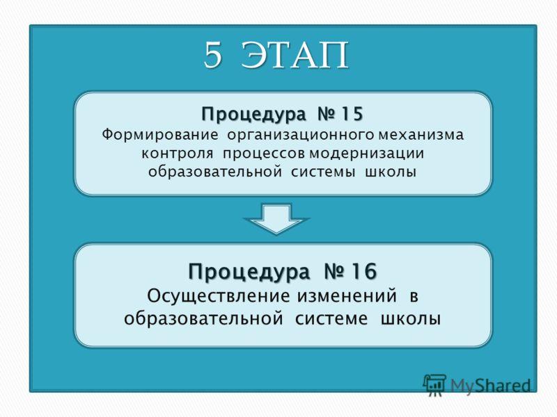 Процедура 15 Формирование организационного механизма контроля процессов модернизации образовательной системы школы 5 ЭТАП Процедура 16 Осуществление изменений в образовательной системе школы