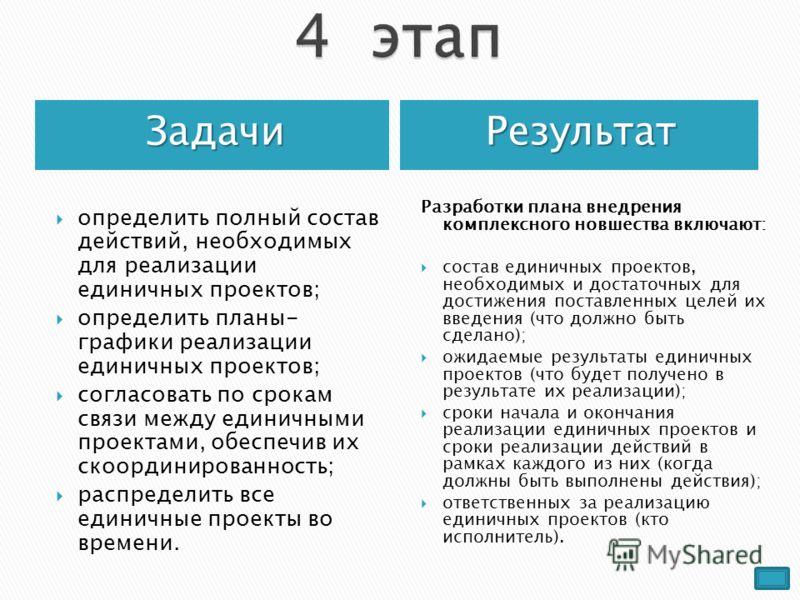 Задачи определить полный состав действий, необходимых для реализации единичных проектов; определить планы- графики реализации единичных проектов; согласовать по срокам связи между единичными проектами, обеспечив их скоординированность; распределить в