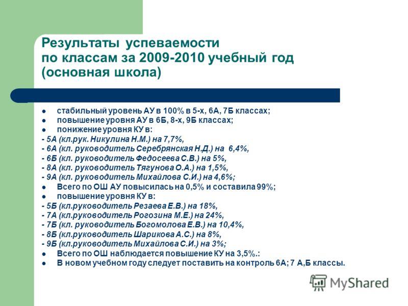 Результаты успеваемости по классам за 2009-2010 учебный год (основная школа) стабильный уровень АУ в 100% в 5-х, 6А, 7Б классах; повышение уровня АУ в 6Б, 8-х, 9Б классах; понижение уровня КУ в: - 5А (кл.рук. Никулина Н.М.) на 7,7%, - 6А (кл. руковод