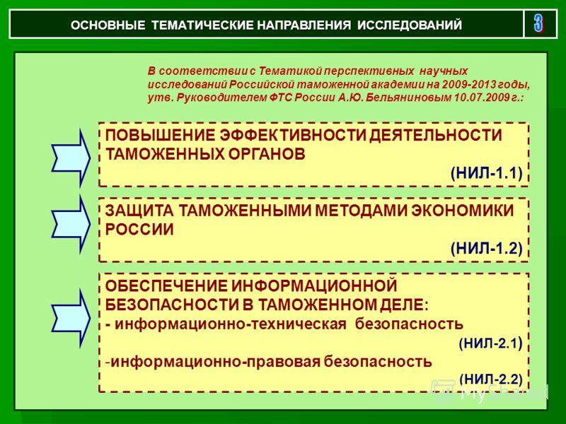 ОСНОВНЫЕ ТЕМАТИЧЕСКИЕ НАПРАВЛЕНИЯ ИССЛЕДОВАНИЙ ЗАЩИТА ТАМОЖЕННЫМИ МЕТОДАМИ ЭКОНОМИКИ РОССИИ (НИЛ-1.2) ПОВЫШЕНИЕ ЭФФЕКТИВНОСТИ ДЕЯТЕЛЬНОСТИ ТАМОЖЕННЫХ ОРГАНОВ (НИЛ-1.1) ОБЕСПЕЧЕНИЕ ИНФОРМАЦИОННОЙ БЕЗОПАСНОСТИ В ТАМОЖЕННОМ ДЕЛЕ: - информационно-техниче
