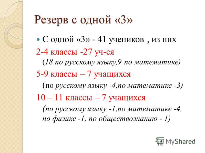 Резерв с одной «3» С одной «3» - 41 учеников, из них 2-4 классы -27 уч-ся (18 по русскому языку,9 по математике) 5-9 классы – 7 учащихся ( по русскому языку -4,по математике -3) 10 – 11 классы – 7 учащихся ( по русскому языку -1,по математике -4, по