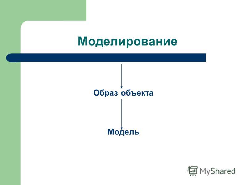 Моделирование Образ объекта Модель