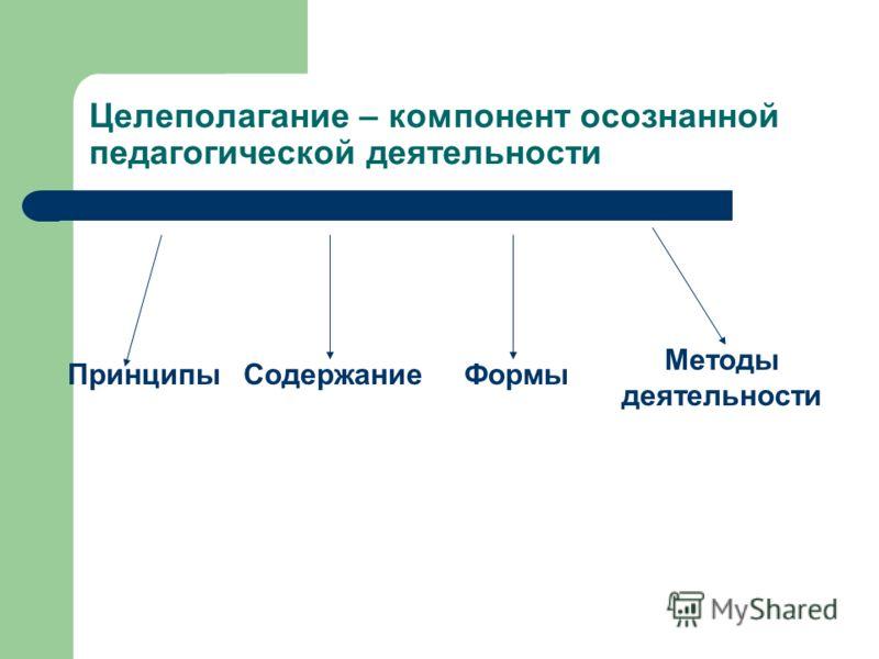 Целеполагание – компонент осознанной педагогической деятельности ПринципыСодержаниеФормы Методы деятельности