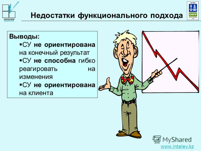 www.intalev.kz Выводы: СУ не ориентирована на конечный результат СУ не способна гибко реагировать на изменения СУ не ориентирована на клиента Недостатки функционального подхода
