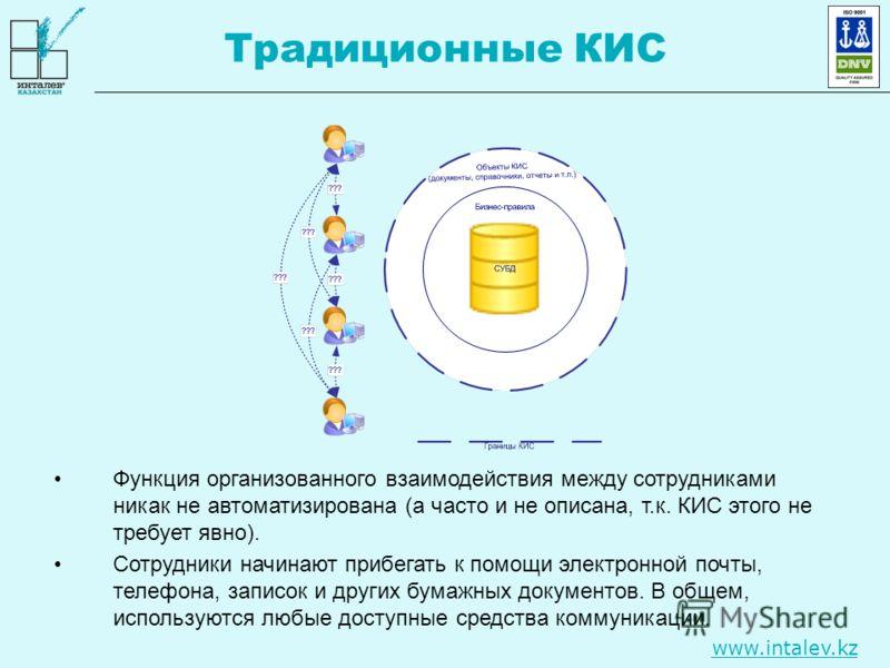 www.intalev.kz Традиционные КИС Функция организованного взаимодействия между сотрудниками никак не автоматизирована (а часто и не описана, т.к. КИС этого не требует явно). Сотрудники начинают прибегать к помощи электронной почты, телефона, записок и
