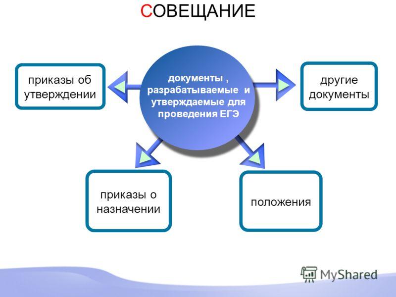 СОВЕЩАНИЕ приказы об утверждении положения приказы о назначении документы, разрабатываемые и утверждаемые для проведения ЕГЭ другие документы
