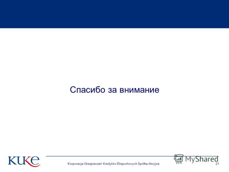 Korporacja Ubezpieczeń Kredytów Eksportowych Spółka Akcyjna21 Спасибо за внимание