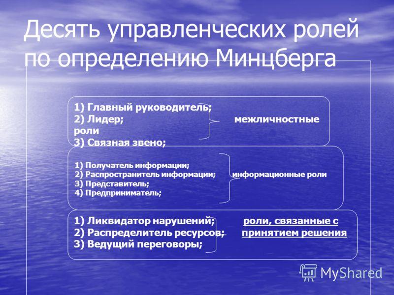 Десять управленческих ролей по определению Минцберга 1) Главный руководитель; 2) Лидер; межличностные роли 3) Связная звено; 1) Получатель информации; 2) Распространитель информации; информационные роли 3) Представитель; 4) Предприниматель; 1) Ликвид