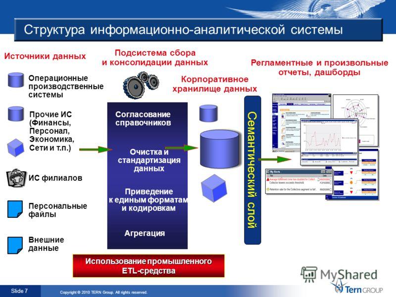 Slide 7 Copyright © 2010 TERN Group. All rights reserved. Cтруктура информационно-аналитической системы Источники данных Прочие ИС (Финансы, Персонал, Экономика, Сети и т.п.) Персональные файлы ИС филиалов Операционные производственные системы Внешни