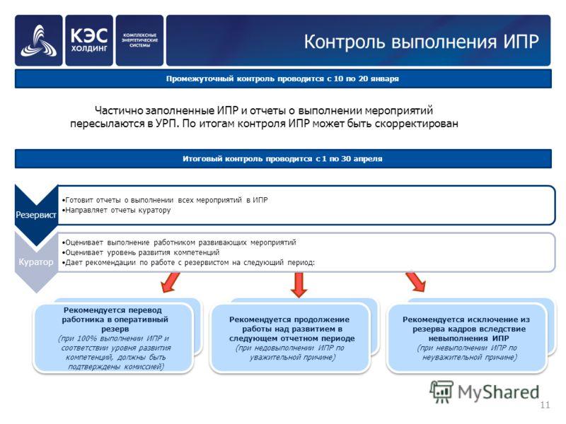 Контроль выполнения ИПР 11 Рекомендуется перевод работника в оперативный резерв (при 100% выполнении ИПР и соответствии уровня развития компетенций, должны быть подтверждены комиссией) Рекомендуется перевод работника в оперативный резерв (при 100% вы
