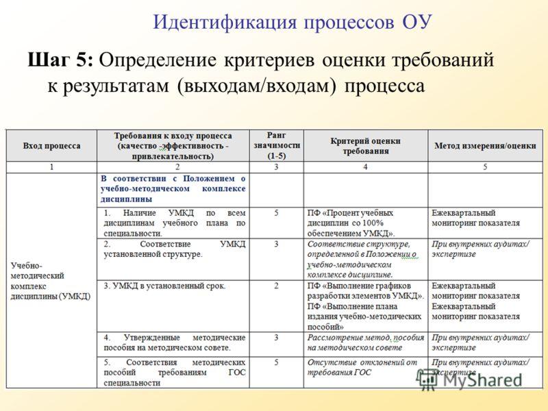 Шаг 5: Определение критериев оценки требований к результатам (выходам/входам) процесса
