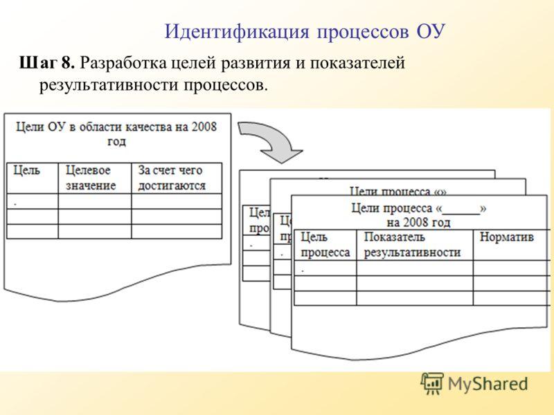 Шаг 8. Разработка целей развития и показателей результативности процессов. Идентификация процессов ОУ