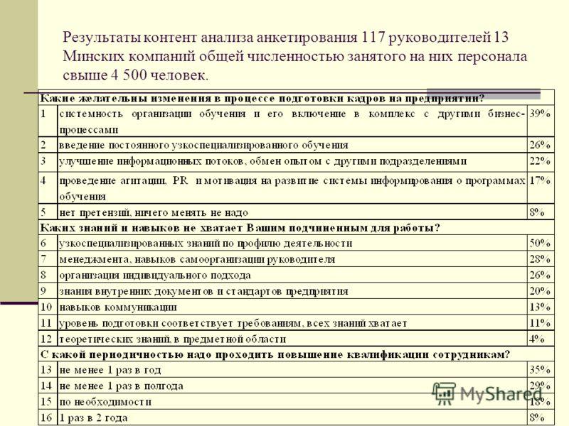 Результаты контент анализа анкетирования 117 руководителей 13 Минских компаний общей численностью занятого на них персонала свыше 4 500 человек.