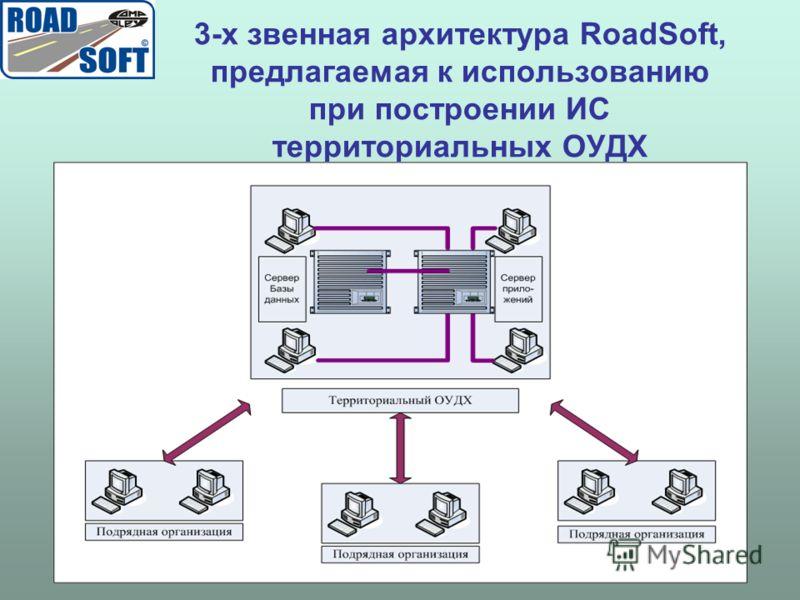 3-х звенная архитектура RoadSoft, предлагаемая к использованию при построении ИС территориальных ОУДХ