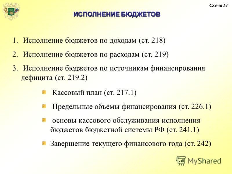ИСПОЛНЕНИЕ БЮДЖЕТОВ 1. Исполнение бюджетов по доходам (ст. 218) 2. Исполнение бюджетов по расходам (ст. 219) 3. Исполнение бюджетов по источникам финансирования дефицита (ст. 219.2) Кассовый план (ст. 217.1) Предельные объемы финансирования (ст. 226.