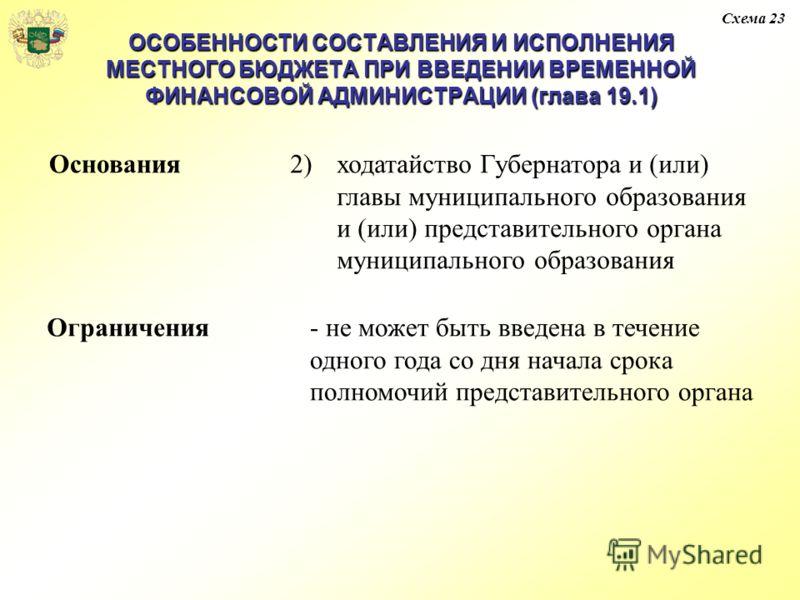 ОСОБЕННОСТИ СОСТАВЛЕНИЯ И ИСПОЛНЕНИЯ МЕСТНОГО БЮДЖЕТА ПРИ ВВЕДЕНИИ ВРЕМЕННОЙ ФИНАНСОВОЙ АДМИНИСТРАЦИИ (глава 19.1) Схема 23 Основания2)ходатайство Губернатора и (или) главы муниципального образования и (или) представительного органа муниципального об