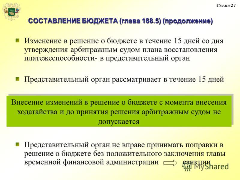СОСТАВЛЕНИЕ БЮДЖЕТА (глава 168.5) (продолжение) Схема 24 Изменение в решение о бюджете в течение 15 дней со дня утверждения арбитражным судом плана восстановления платежеспособности- в представительный орган Представительный орган рассматривает в теч