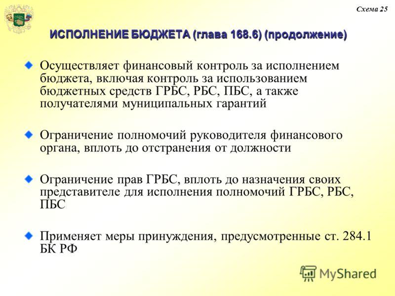 ИСПОЛНЕНИЕ БЮДЖЕТА (глава 168.6) (продолжение) Схема 25 Осуществляет финансовый контроль за исполнением бюджета, включая контроль за использованием бюджетных средств ГРБС, РБС, ПБС, а также получателями муниципальных гарантий Ограничение полномочий р