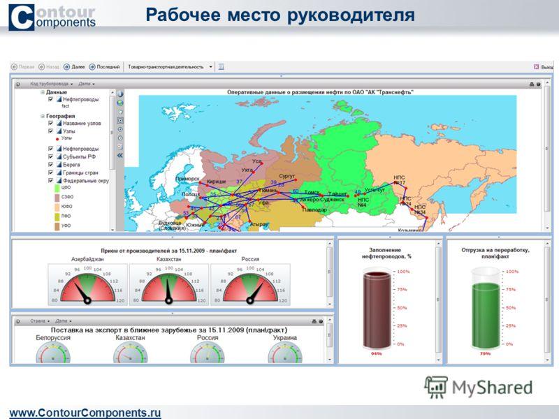 Рабочее место руководителя www.ContourComponents.ru