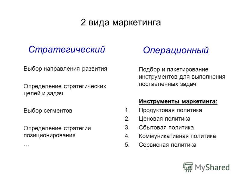 2 вида маркетинга Стратегический Выбор направления развития Определение стратегических целей и задач Выбор сегментов Определение стратегии позиционирования … Операционный Подбор и пакетирование инструментов для выполнения поставленных задач Инструмен
