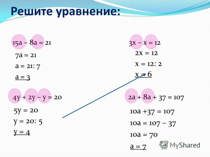 Проверка: 5х + 8х= (5 + 8)х = 13х если х = 13,то 13 13 =169 12у – 6у= (12 - 6)у = 6у если у = 6, то 6 6= 36 9а + 7а = (9 +7)а = 16а если а = 16, то 16 16 =256 39х – 5х -4х + 28= (39 – 5 – 4)х + 28 =30х +28 если х = 3, то 30 3 +28= 118 28 у – 18у + 6у