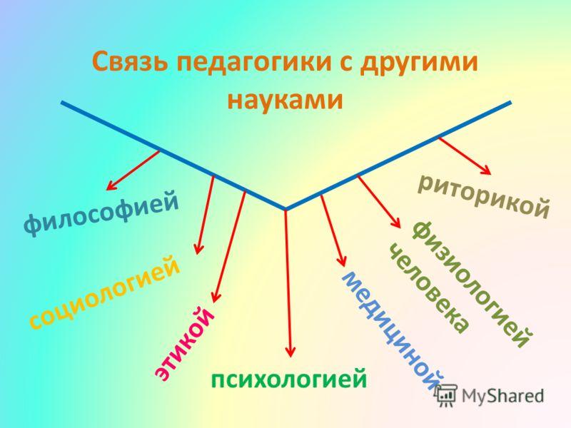 Связь педагогики с другими науками философией этикой социологией психологией медициной физиологией человека риторикой