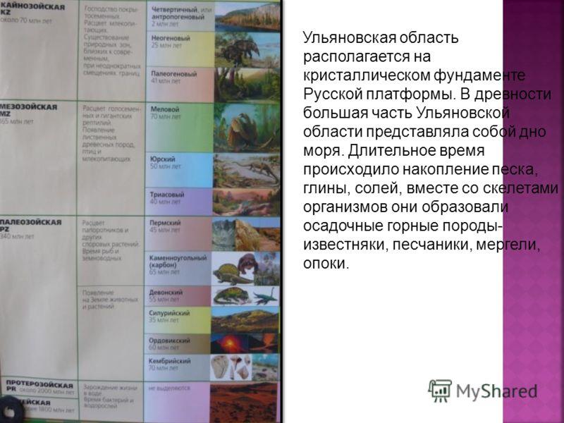 Ульяновская область располагается на кристаллическом фундаменте Русской платформы. В древности большая часть Ульяновской области представляла собой дно моря. Длительное время происходило накопление песка, глины, солей, вместе со скелетами организмов