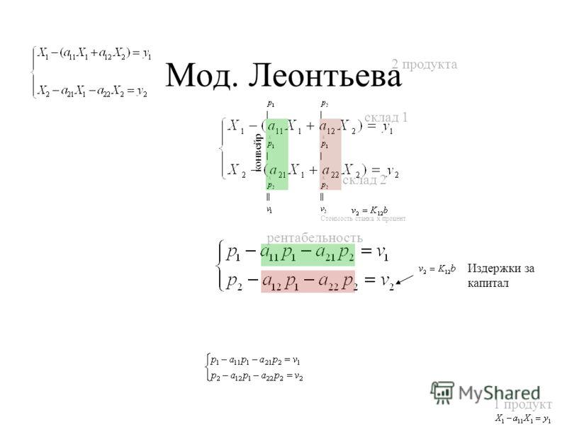 Мод. Леонтьева склад 2 склад 1 конвейр рентабельность Издержки за капитал Стоимость станка х процент 1 продукт 2 продукта