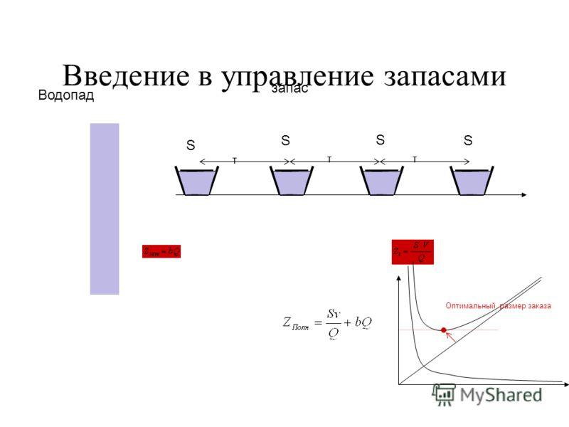 Введение в управление запасами Водопад запас S S S S Оптимальный размер заказа T TT