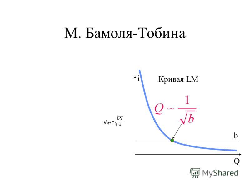 М. Бамоля-Тобина i b Q Кривая LM