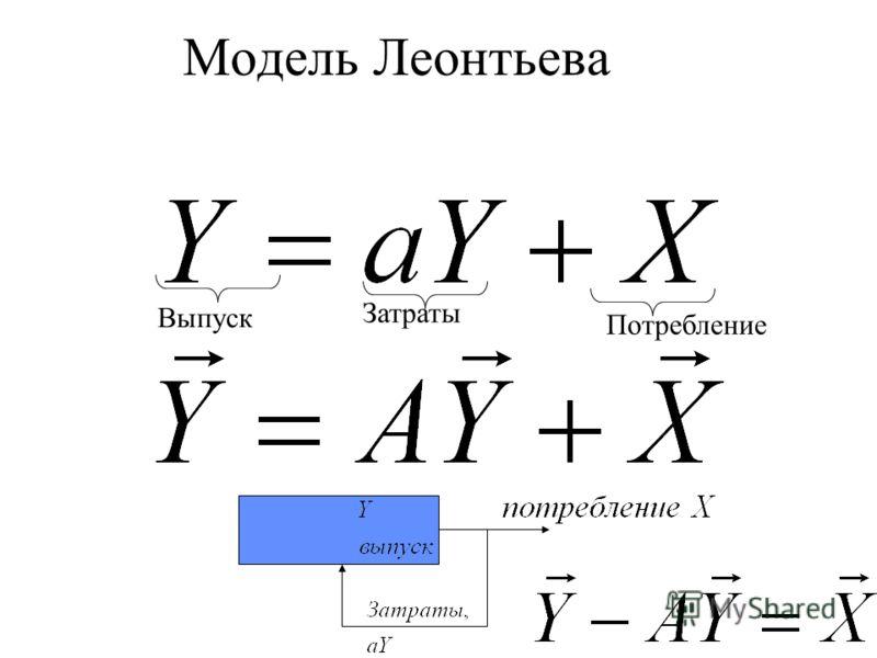 Модель Леонтьева Затраты Потребление Выпуск