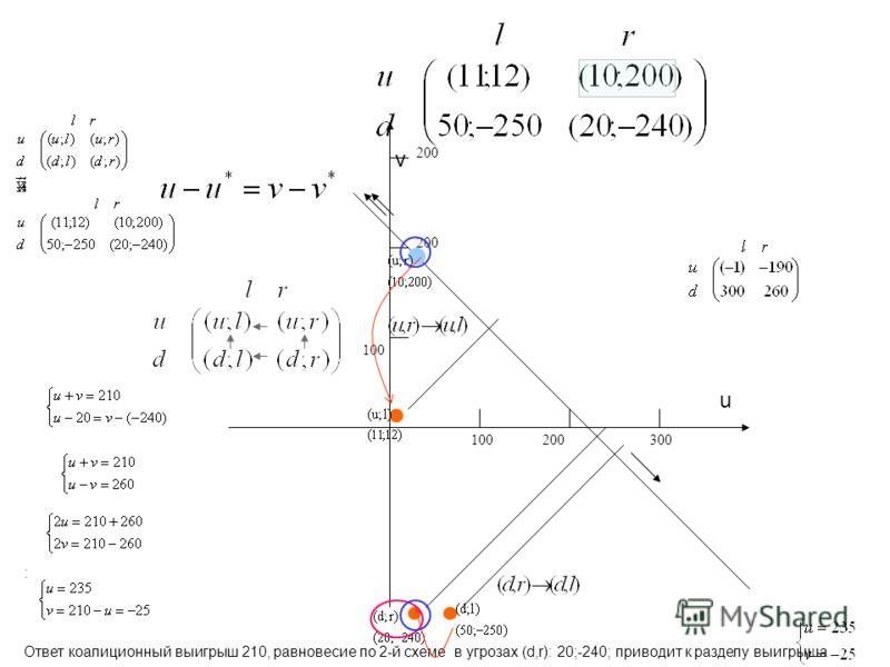 100 200300 200 Ответ коалиционный выигрыш 210, равновесие по 2-й схеме в угрозах (d,r): 20;-240; приводит к разделу выигрыша : u v