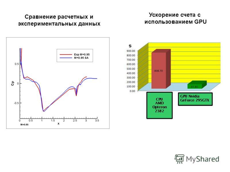 Сравнение расчетных и экспериментальных данных Ускорение счета с использованием GPU
