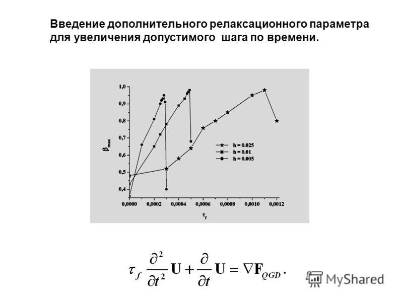 Введение дополнительного релаксационного параметра для увеличения допустимого шага по времени.