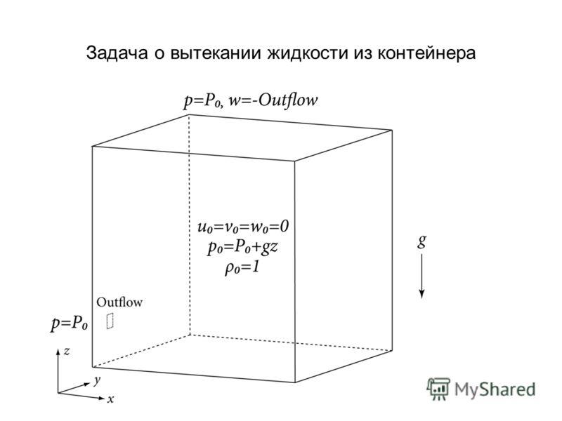 Задача о вытекании жидкости из контейнера