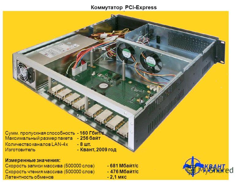 Сумм. пропускная способность - 160 Гбит/с Максимальный размер пакета - 256 байт Количество каналов LAN-4х - 8 шт. Изготовитель - Квант, 2009 год Измеренные значения: Скорость записи массива (500000 слов)- 681 Мбайт/с Скорость чтения массива (500000 с
