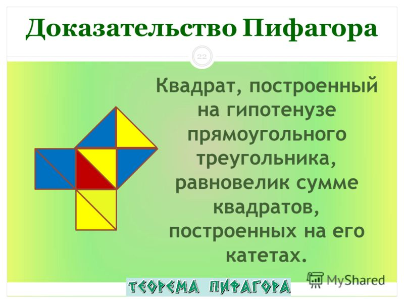 Квадрат, построенный на гипотенузе прямоугольного треугольника, равновелик сумме квадратов, построенных на его катетах. Доказательство Пифагора 22