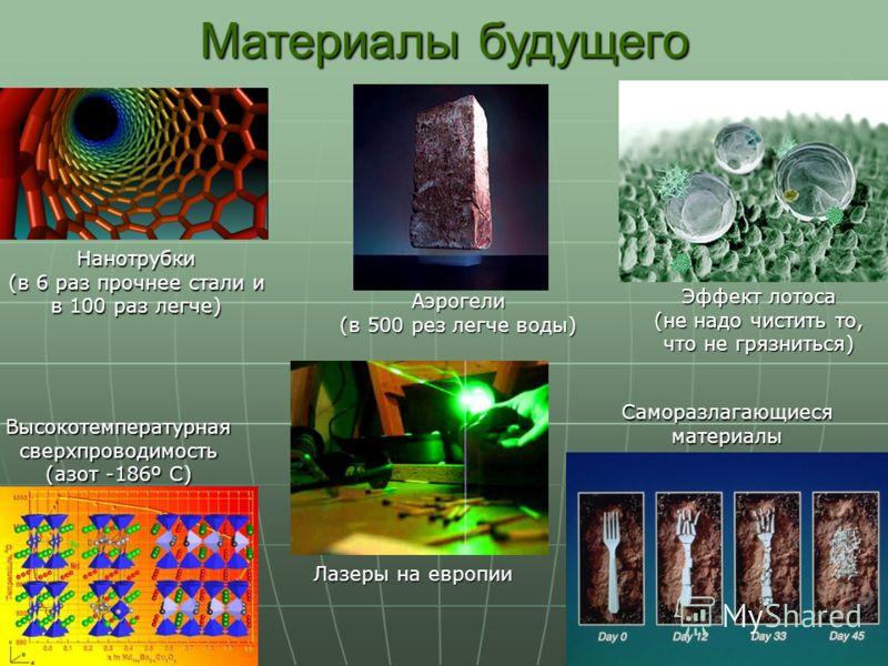 Материалы будущего Эффект лотоса (не надо чистить то, что не грязниться) Аэрогели (в 500 рез легче воды) Нанотрубки (в 6 раз прочнее стали и в 100 раз легче) Лазеры на европии Саморазлагающиеся материалы Высокотемпературная сверхпроводимость (азот -1