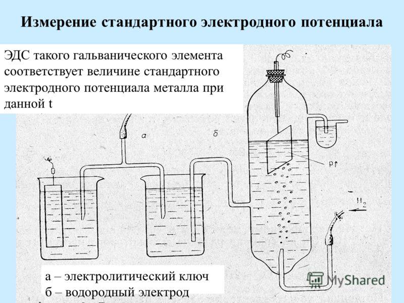 Измерение стандартного электродного потенциала а – электролитический ключ б – водородный электрод ЭДС такого гальванического элемента соответствует величине стандартного электродного потенциала металла при данной t