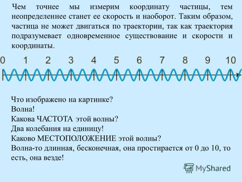 Чем точнее мы измерим координату частицы, тем неопределеннее станет ее скорость и наоборот. Таким образом, частица не может двигаться по траектории, так как траектория подразумевает одновременное существование и скорости и координаты. Что изображено