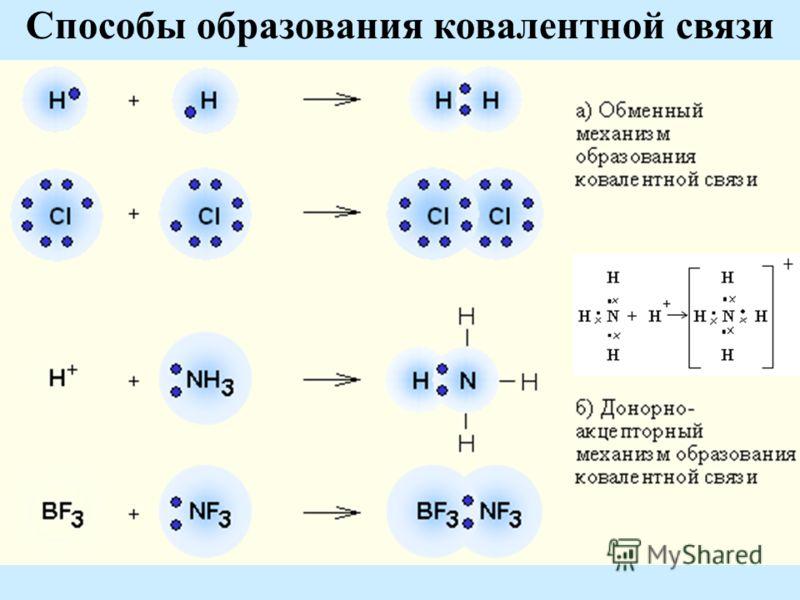 Способы образования ковалентной связи