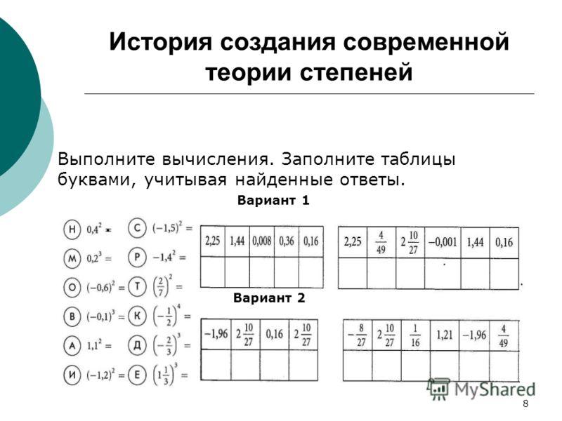 8 История создания современной теории степеней Выполните вычисления. Заполните таблицы буквами, учитывая найденные ответы. Вариант 1 Вариант 2