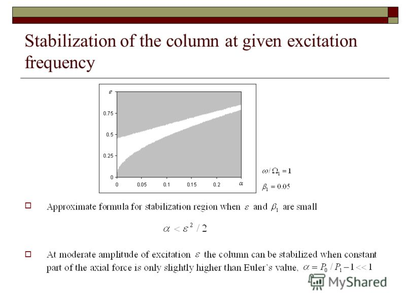 Stabilization of the column at given excitation frequency