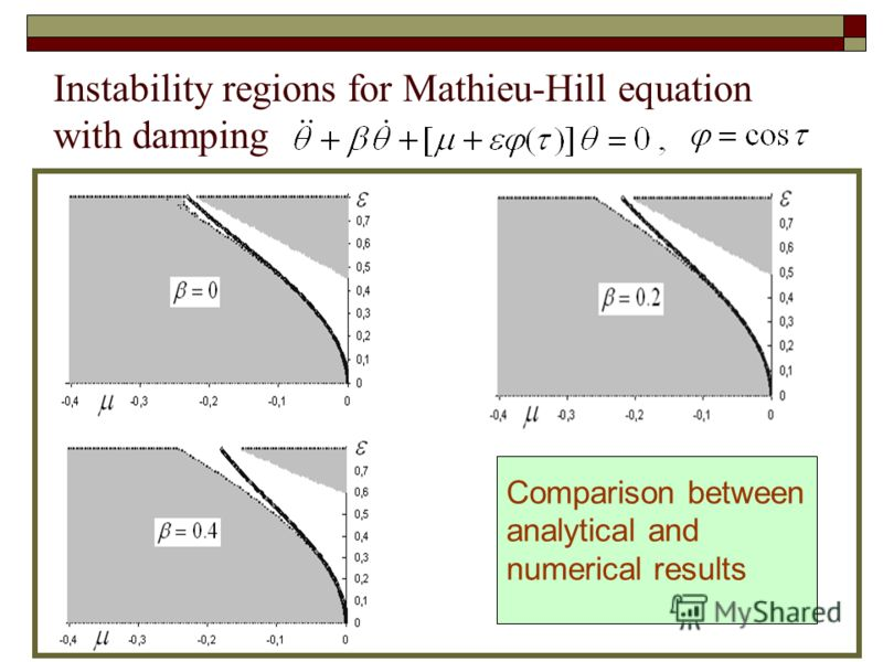 Instability regions for Mathieu-Hill equation with damping Comparison between analytical and numerical results