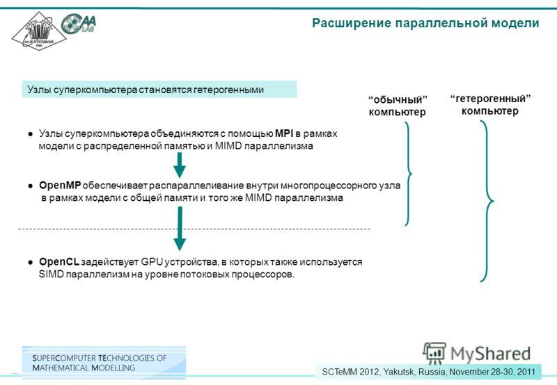 14 SCTeMM 2012, Yakutsk, Russia, November 28-30, 2011 Узлы суперкомпьютера становятся гетерогенными Узлы суперкомпьютера объединяются с помощью MPI в рамках модели с распределенной памятью и MIMD параллелизма OpenMP обеспечивает распараллеливание вну