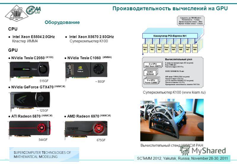 18 SCTeMM 2012, Yakutsk, Russia, November 28-30, 2011 Оборудование CPU Intel Xeon E5504 2.0GHz Intel Xeon X5670 2.93GHz Кластер ИММ4 Суперкомпьютер К100 GPU NVidia Tesla C2050 (K100) NVidia Tesla C1060 (ИММ4) NVidia GeForce GTX470 (НИИСИ) ATI Radeon