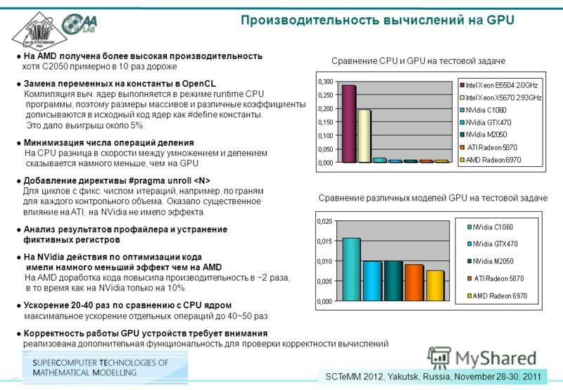 20 SCTeMM 2012, Yakutsk, Russia, November 28-30, 2011 На АMD получена более высокая производительность хотя С2050 примерно в 10 раз дороже Замена переменных на константы в OpenCL Компиляция выч. ядер выполняется в режиме runtime CPU программы, поэтом