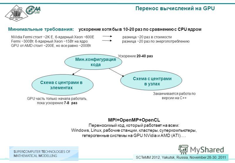 21 SCTeMM 2012, Yakutsk, Russia, November 28-30, 2011 Мин.конфигурация кода Схема с центрами в элементах Схема с центрами в узлах MPI+OpenMP+OpenCL Переносимый код, который работает на всем: Windows, Linux, рабочие станции, кластеры, суперкомпьютеры,
